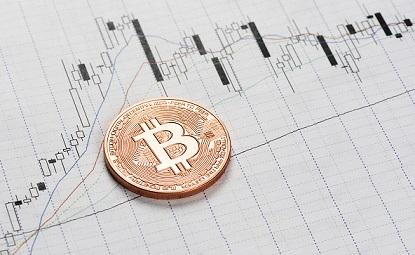 bicoinprice trading